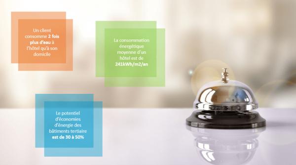 Forum sur la performance énergétique dans l'hôtellerie à Marrakech
