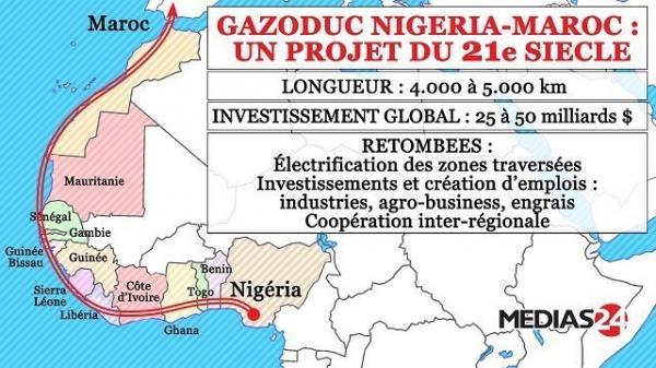 Projet de Gazoduc Nigeria-Maroc : Réunion à Abuja avec la CEDEAO